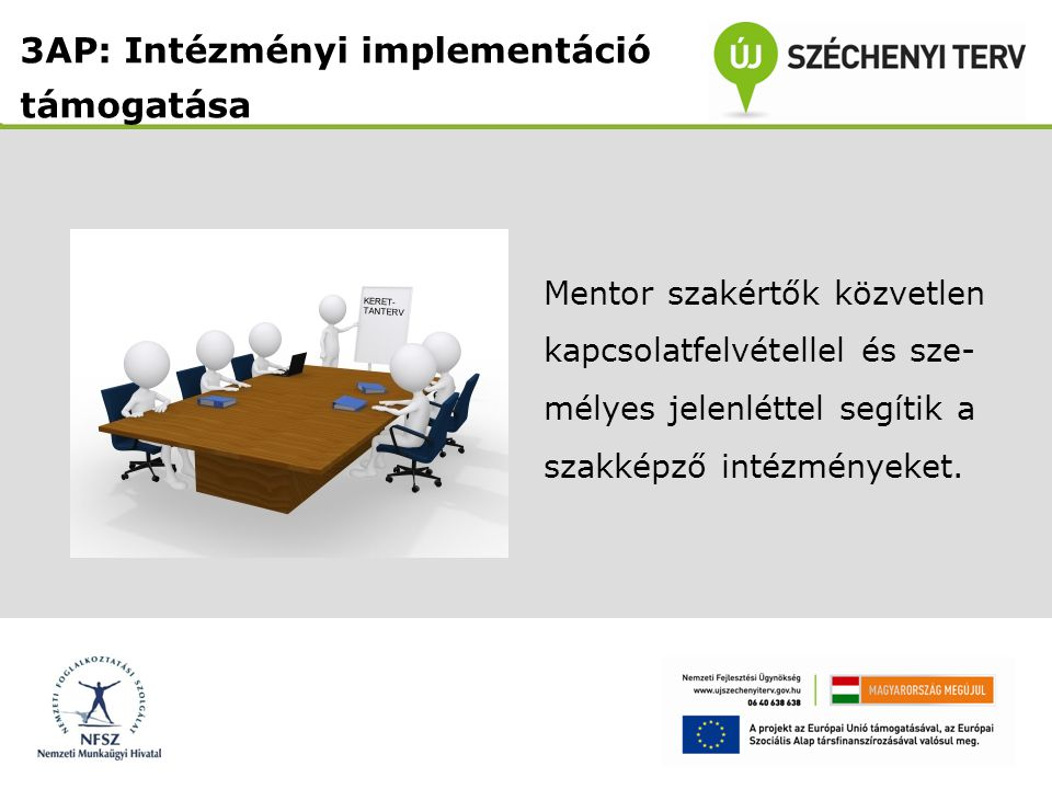 3AP: Intézményi implementáció támogatása