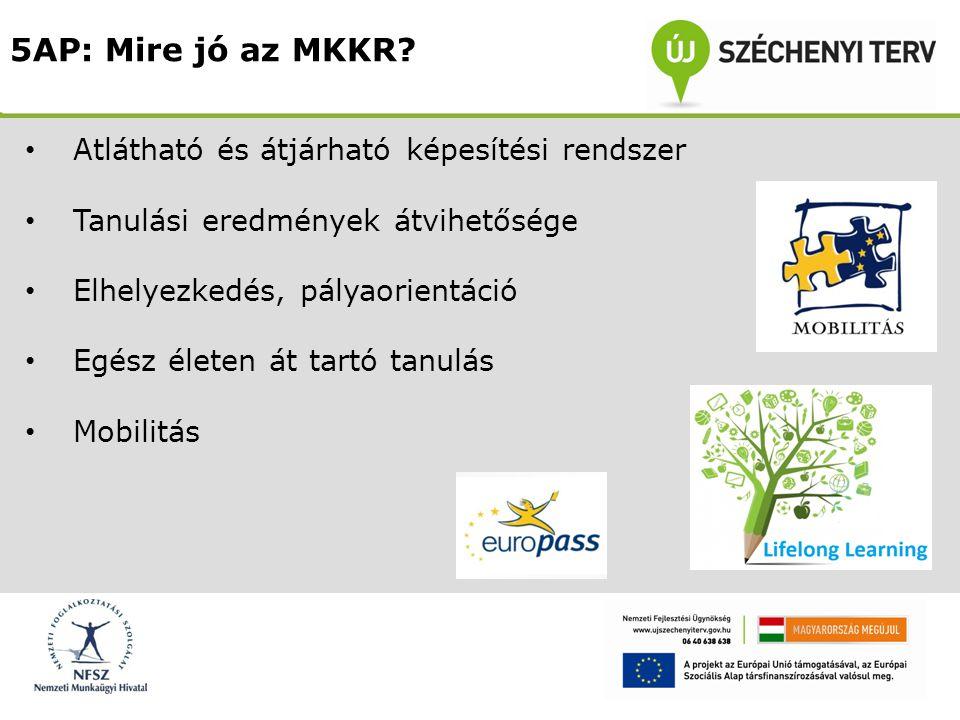 5AP: Mire jó az MKKR Atlátható és átjárható képesítési rendszer