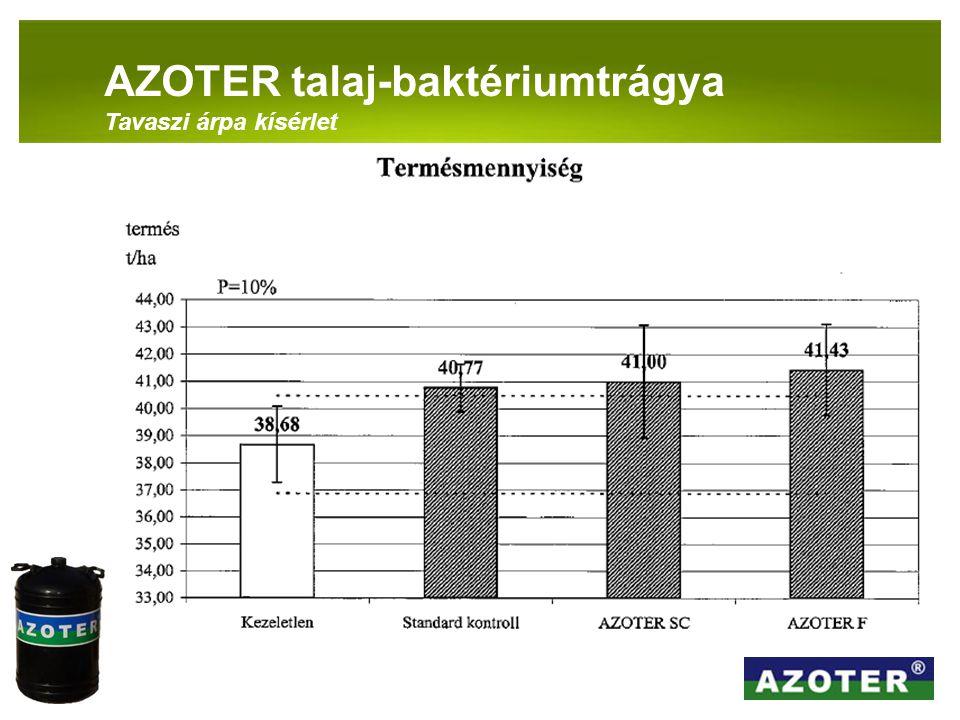 AZOTER talaj-baktériumtrágya