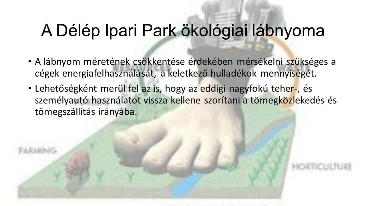 A Délép Ipari Park ökológiai lábnyoma