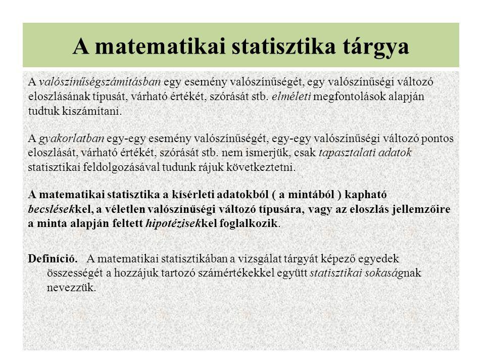 A matematikai statisztika tárgya