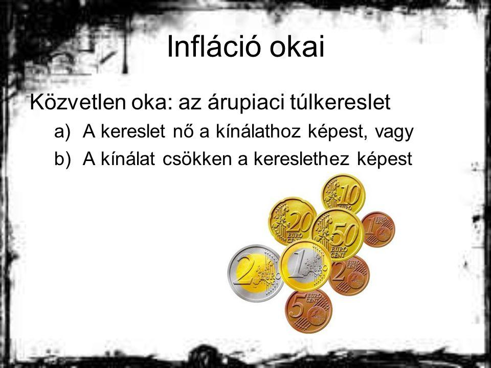 Infláció okai Közvetlen oka: az árupiaci túlkereslet