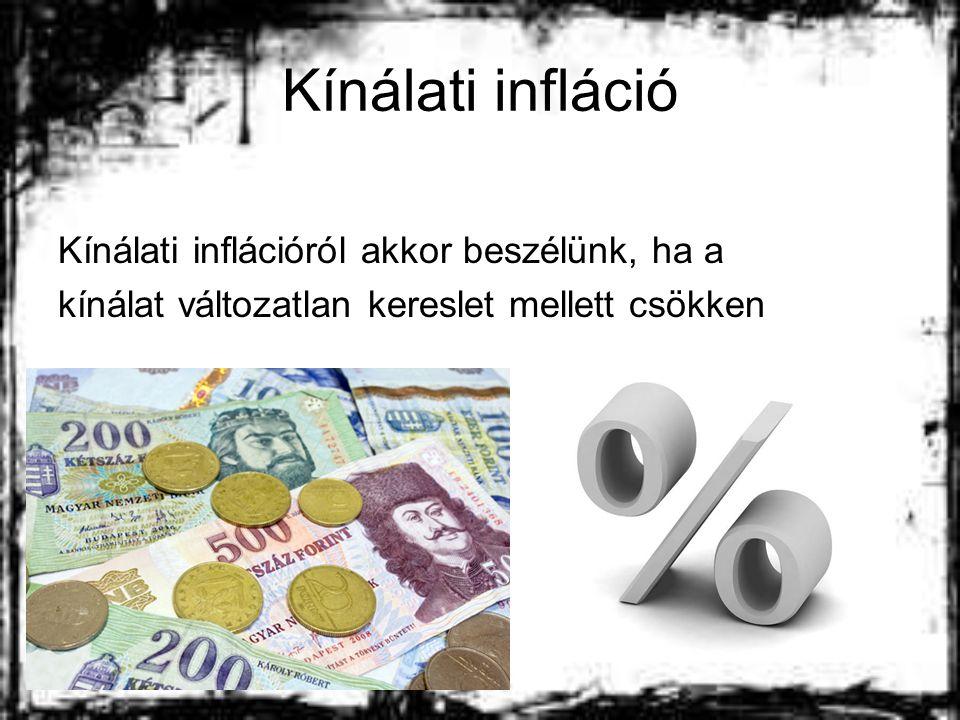 Kínálati infláció Kínálati inflációról akkor beszélünk, ha a