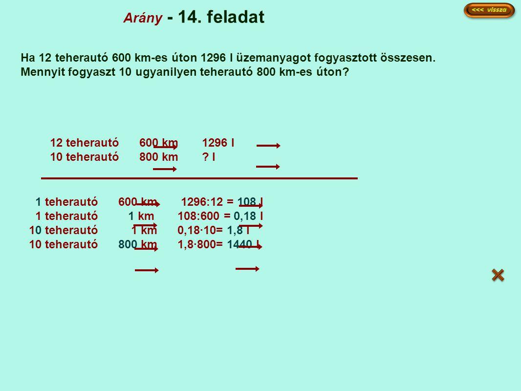 Arány - 14. feladat Ha 12 teherautó 600 km-es úton 1296 l üzemanyagot fogyasztott összesen. Mennyit fogyaszt 10 ugyanilyen teherautó 800 km-es úton