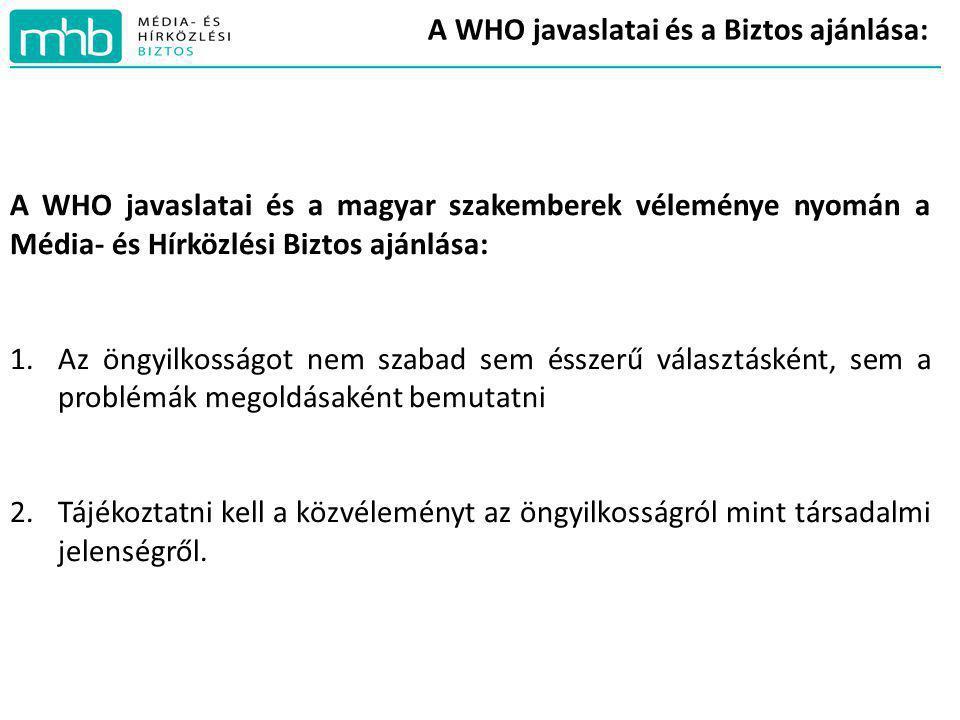 A WHO javaslatai és a Biztos ajánlása: