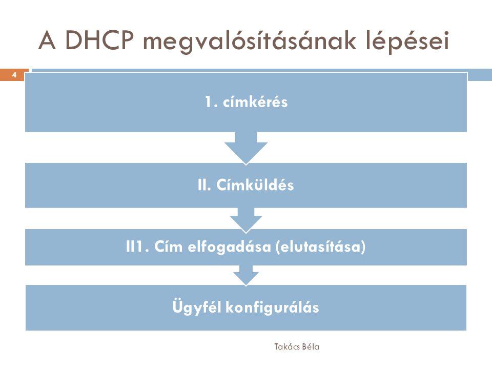 A DHCP megvalósításának lépései