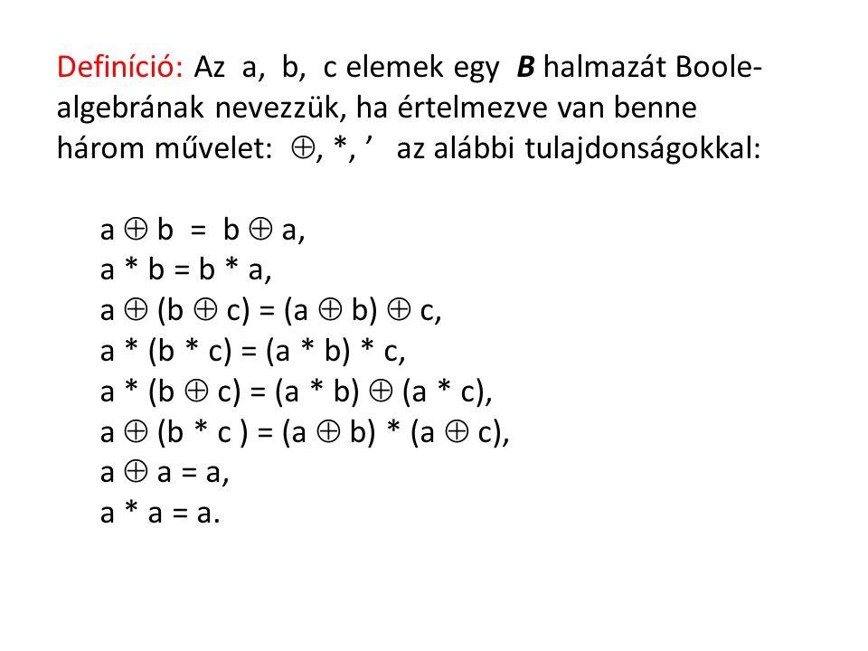Definíció: Az a, b, c elemek egy B halmazát Boole-algebrának nevezzük, ha értelmezve van benne három művelet: , *, ' az alábbi tulajdonságokkal: