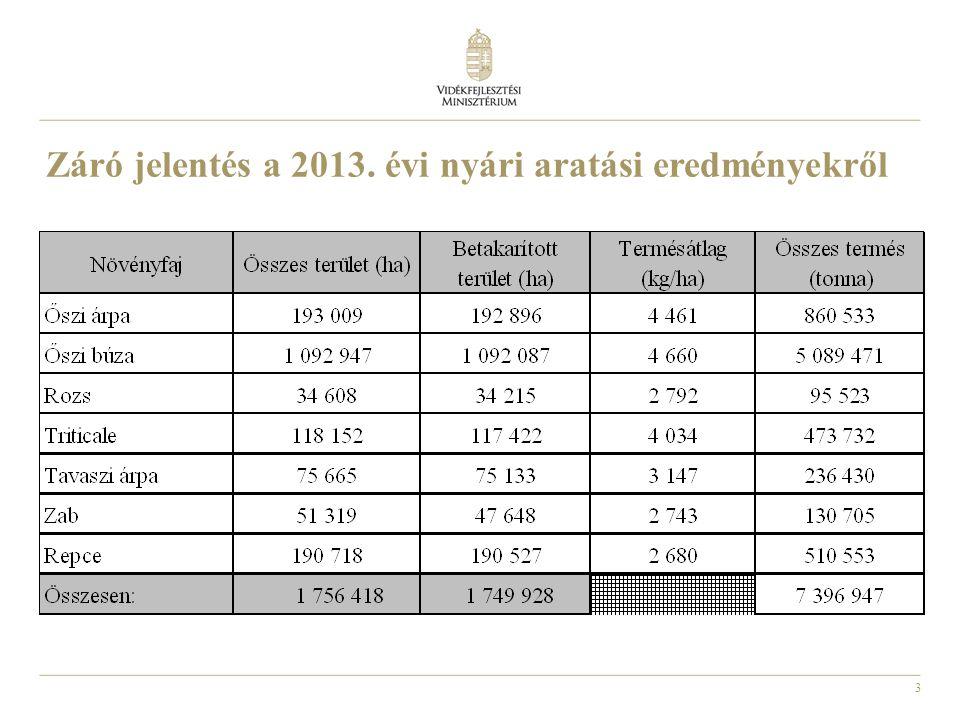 Záró jelentés a 2013. évi nyári aratási eredményekről