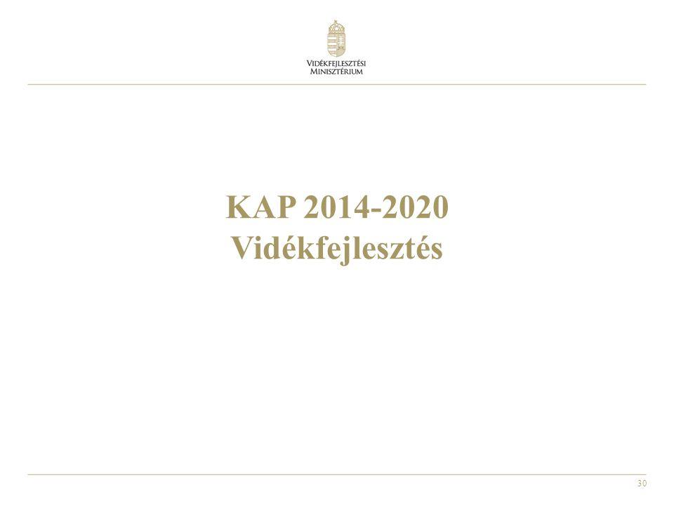 KAP 2014-2020 Vidékfejlesztés