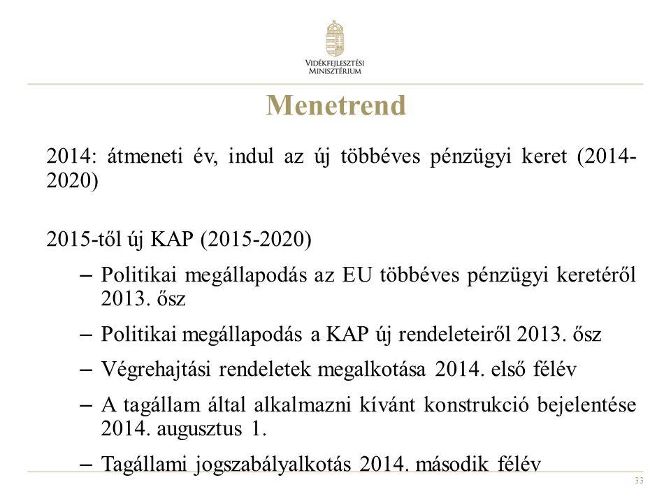 Menetrend 2014: átmeneti év, indul az új többéves pénzügyi keret (2014-2020) 2015-től új KAP (2015-2020)