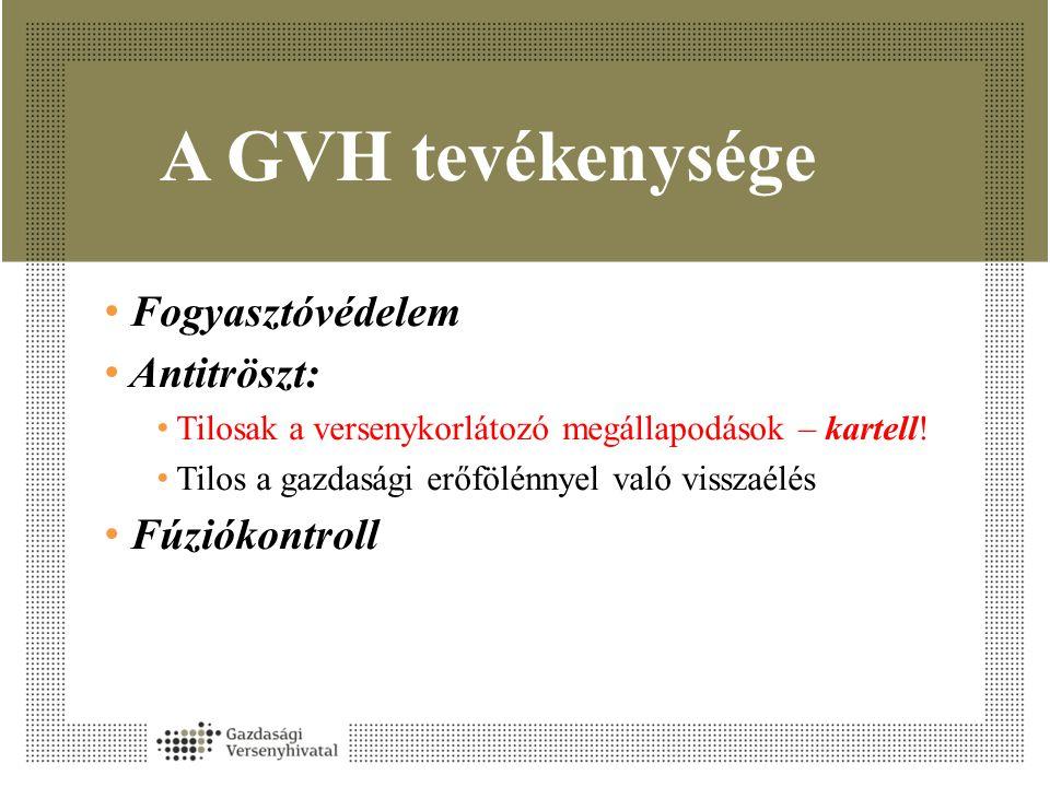 A GVH tevékenysége Fogyasztóvédelem Antitröszt: Fúziókontroll