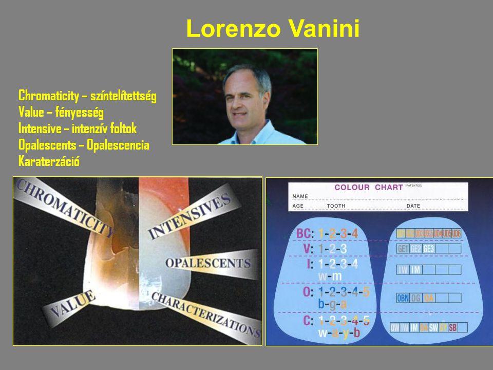 Lorenzo Vanini Chromaticity – színtelítettség Value – fényesség