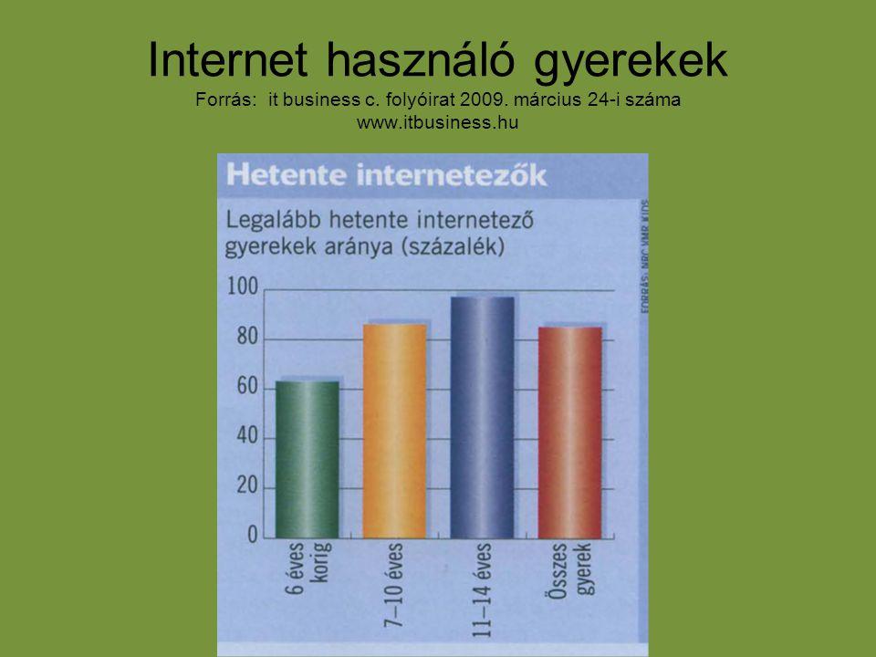 Internet használó gyerekek Forrás: it business c. folyóirat 2009
