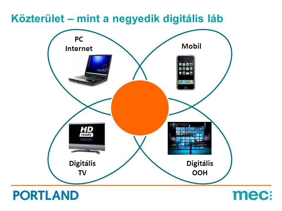 Közterület – mint a negyedik digitális láb