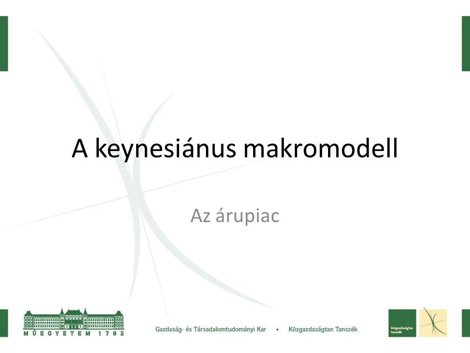 A keynesiánus makromodell