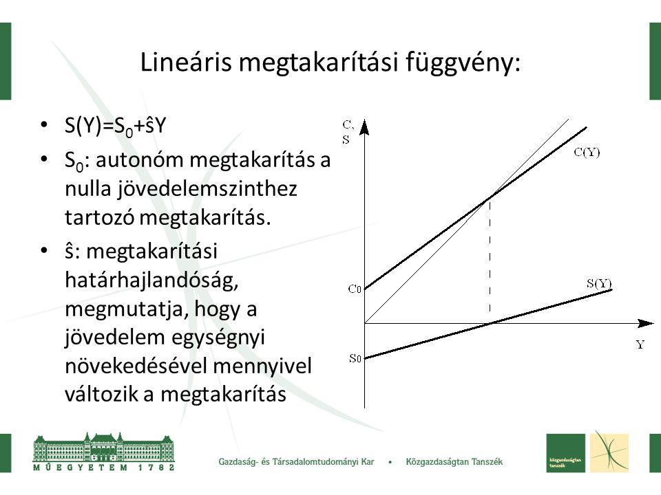 Lineáris megtakarítási függvény: