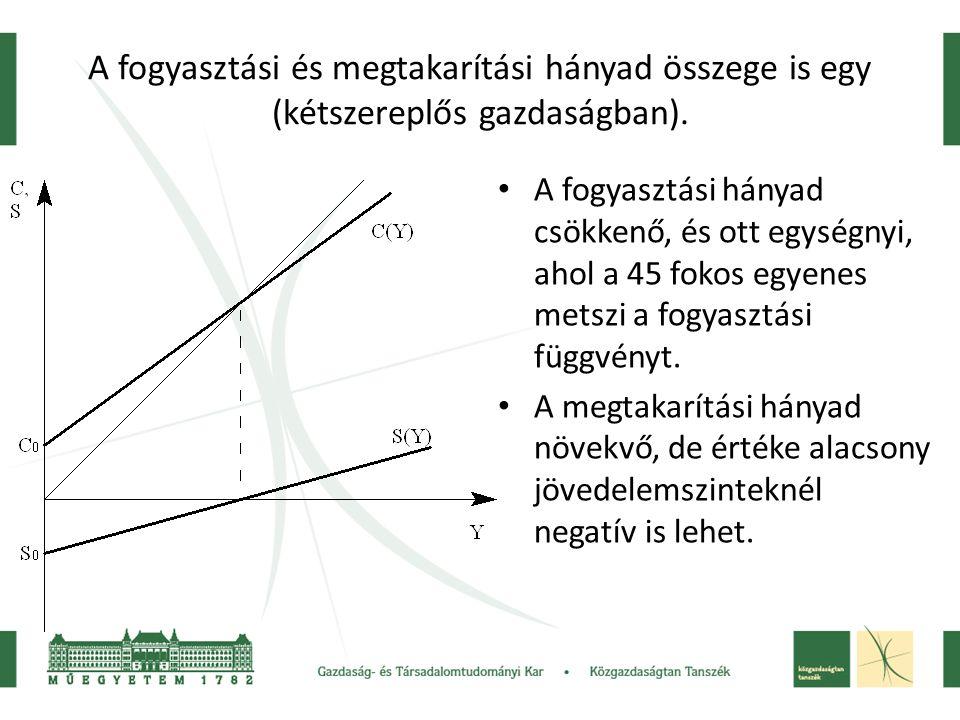 A fogyasztási és megtakarítási hányad összege is egy (kétszereplős gazdaságban).
