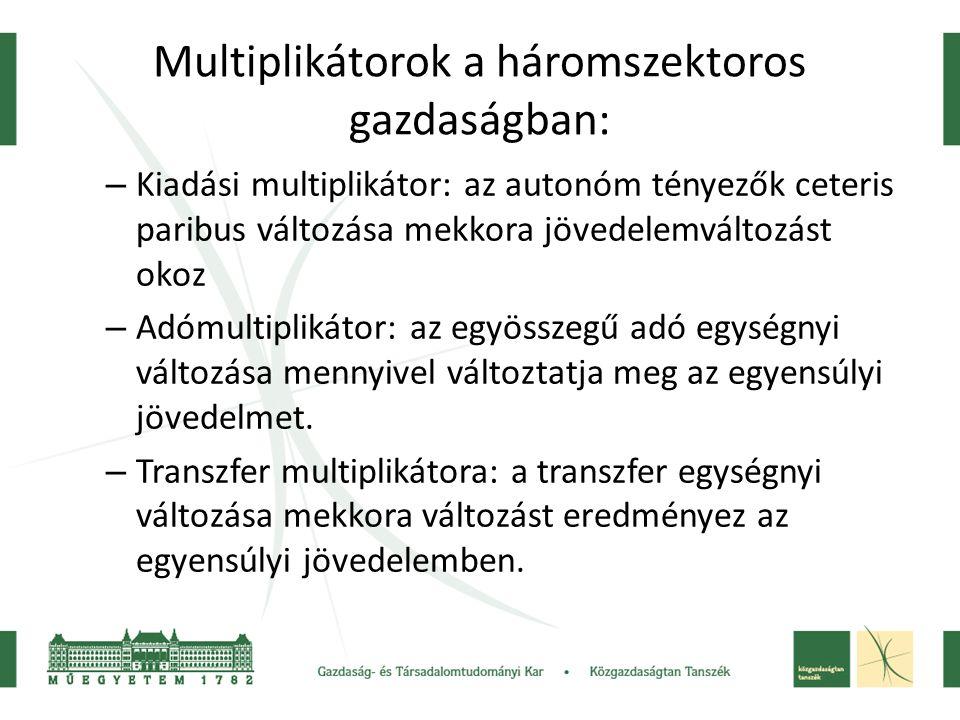 Multiplikátorok a háromszektoros gazdaságban: