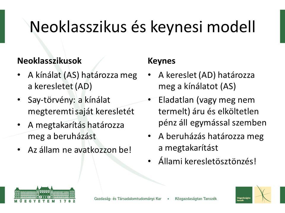 Neoklasszikus és keynesi modell