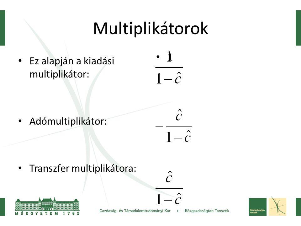 Multiplikátorok 1 Ez alapján a kiadási multiplikátor:
