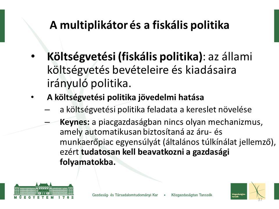 A multiplikátor és a fiskális politika