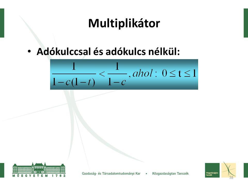 Multiplikátor Adókulccsal és adókulcs nélkül: