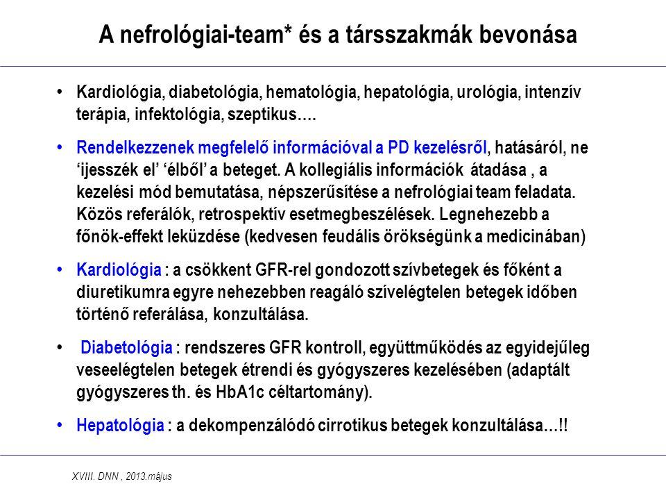 A nefrológiai-team* és a társszakmák bevonása