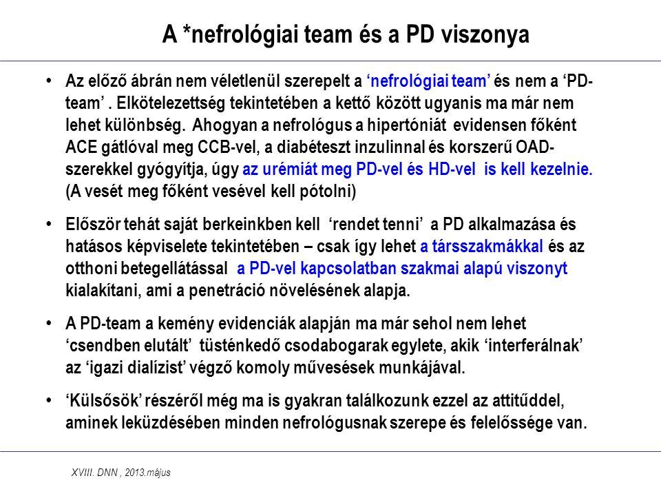 A *nefrológiai team és a PD viszonya