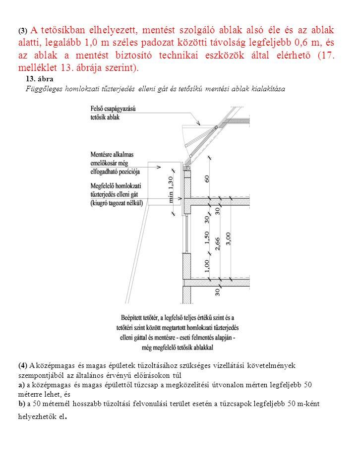 (3) A tetősíkban elhelyezett, mentést szolgáló ablak alsó éle és az ablak alatti, legalább 1,0 m széles padozat közötti távolság legfeljebb 0,6 m, és az ablak a mentést biztosító technikai eszközök által elérhető (17. melléklet 13. ábrája szerint).