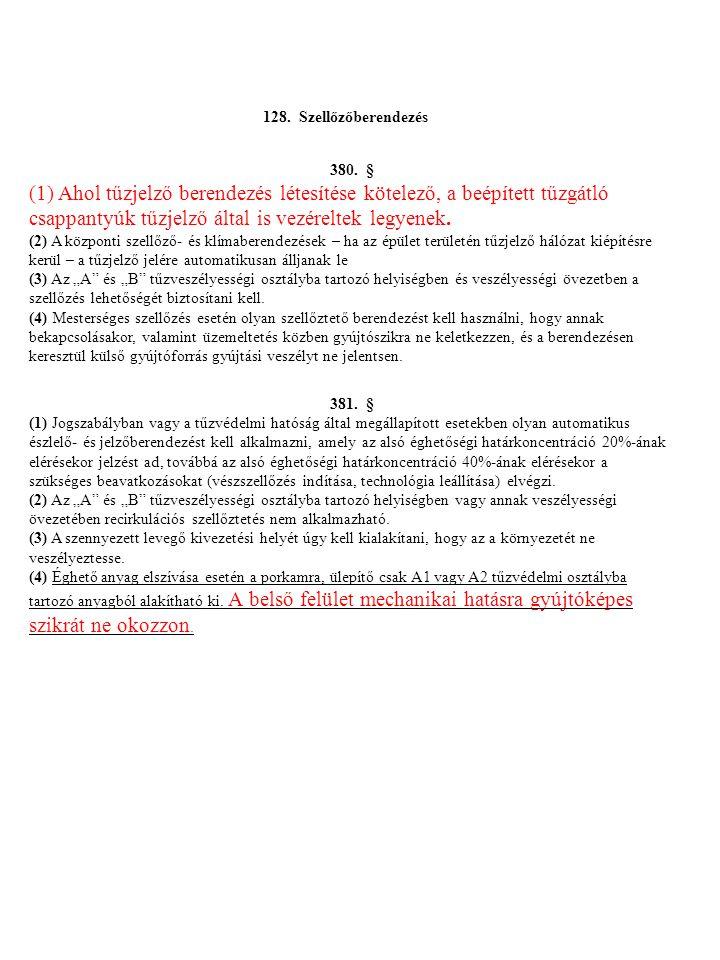 128. Szellőzőberendezés 380. §