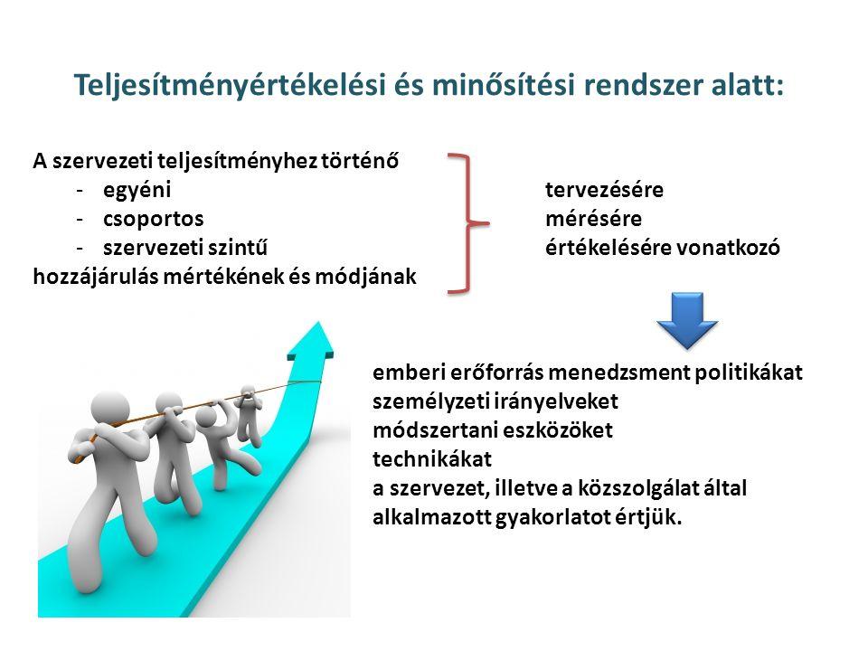 Teljesítményértékelési és minősítési rendszer alatt: