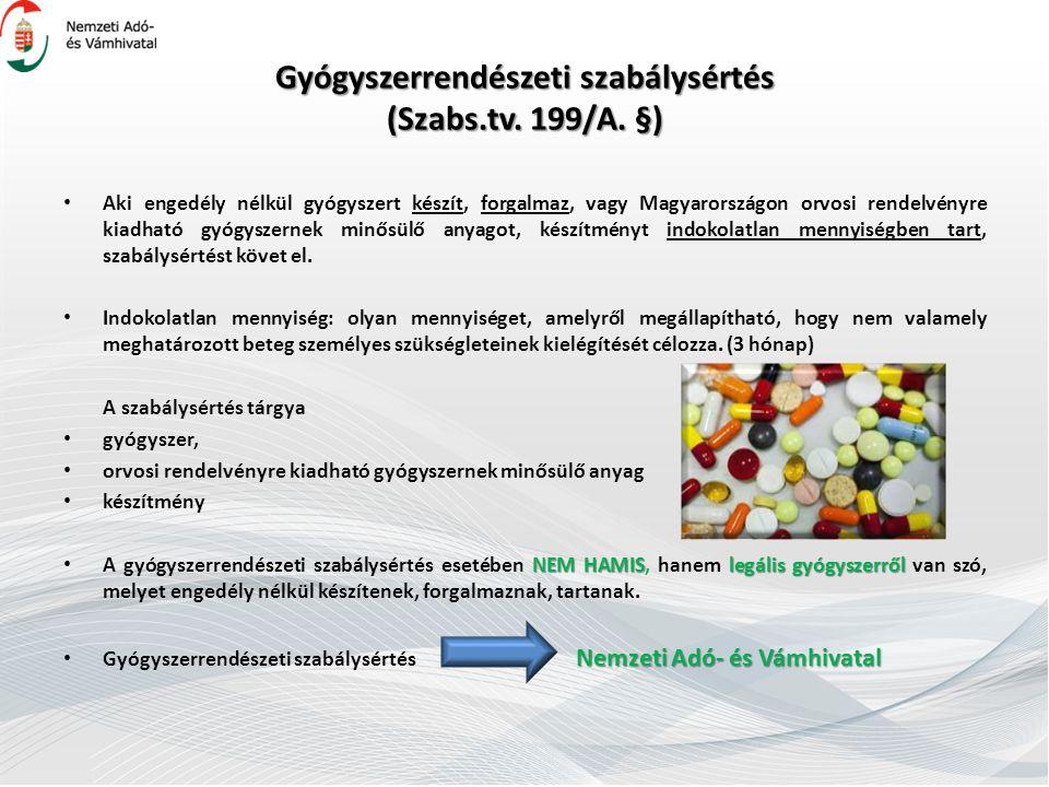 Gyógyszerrendészeti szabálysértés (Szabs.tv. 199/A. §)