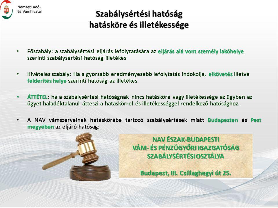Szabálysértési hatóság hatásköre és illetékessége