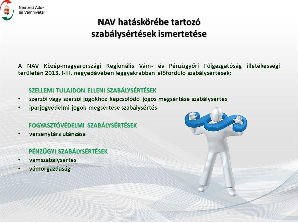 NAV hatáskörébe tartozó szabálysértések ismertetése