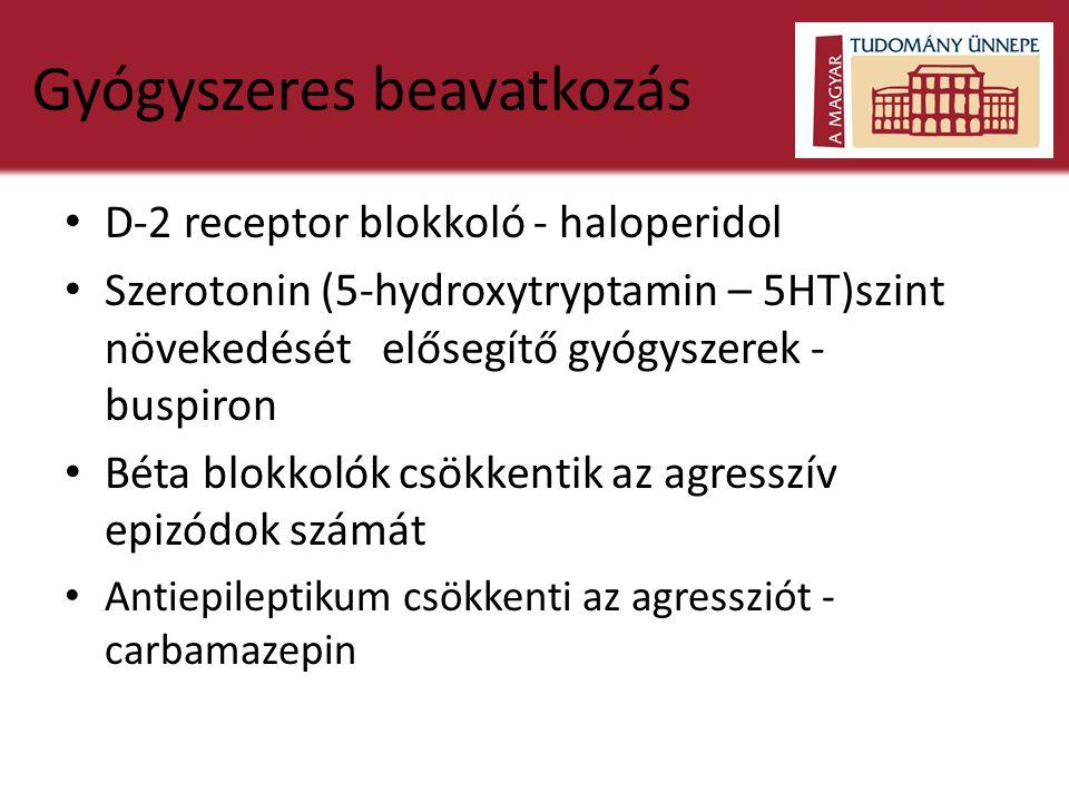 Gyógyszeres beavatkozás
