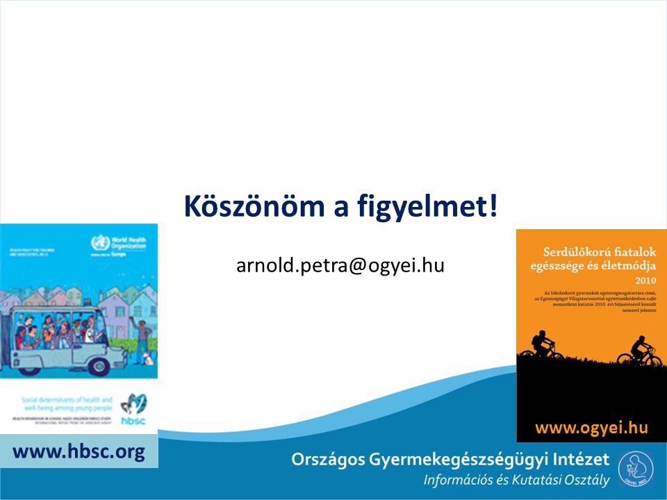 Köszönöm a figyelmet! arnold.petra@ogyei.hu www.ogyei.hu www.hbsc.org