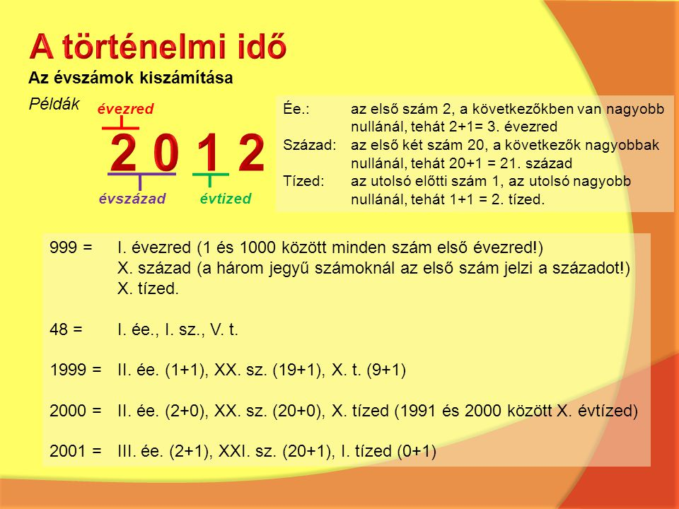 2 0 1 2 A történelmi idő Az évszámok kiszámítása Példák