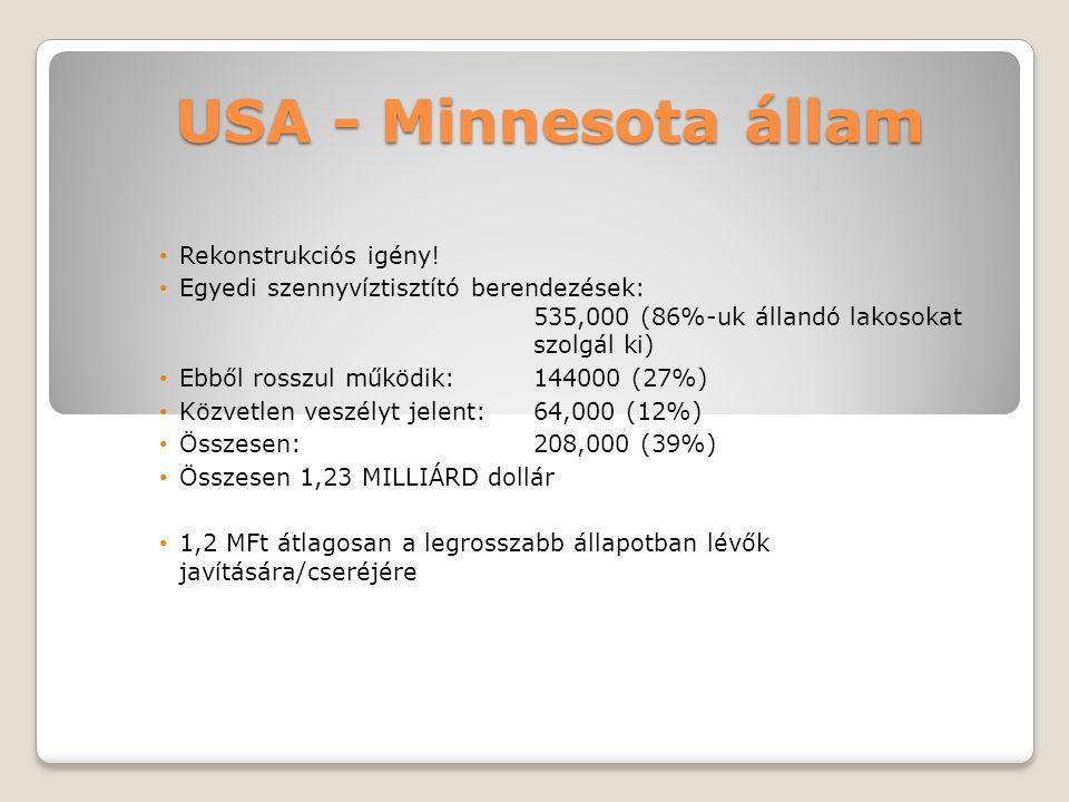 USA - Minnesota állam Rekonstrukciós igény!