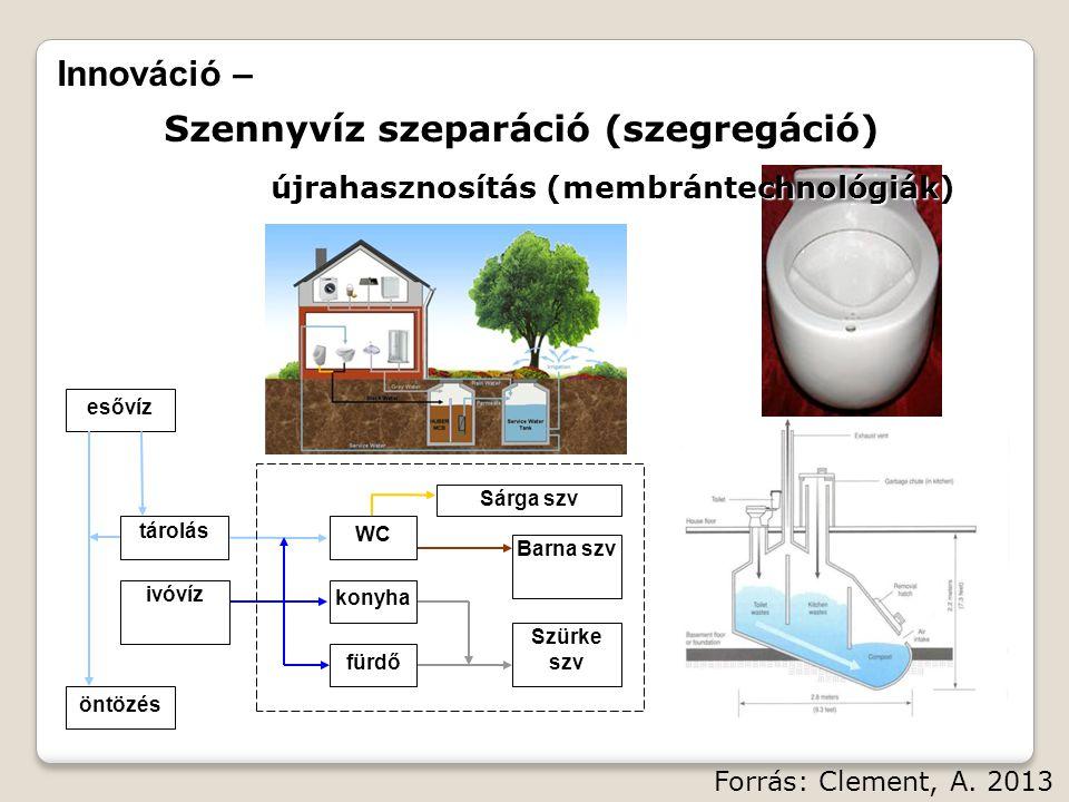 Szennyvíz szeparáció (szegregáció)