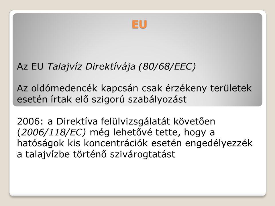 EU Az EU Talajvíz Direktívája (80/68/EEC)