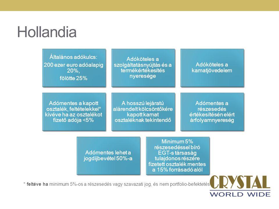 Hollandia Általános adókulcs: 200 ezer euro adóalapig 20%, fölötte 25%