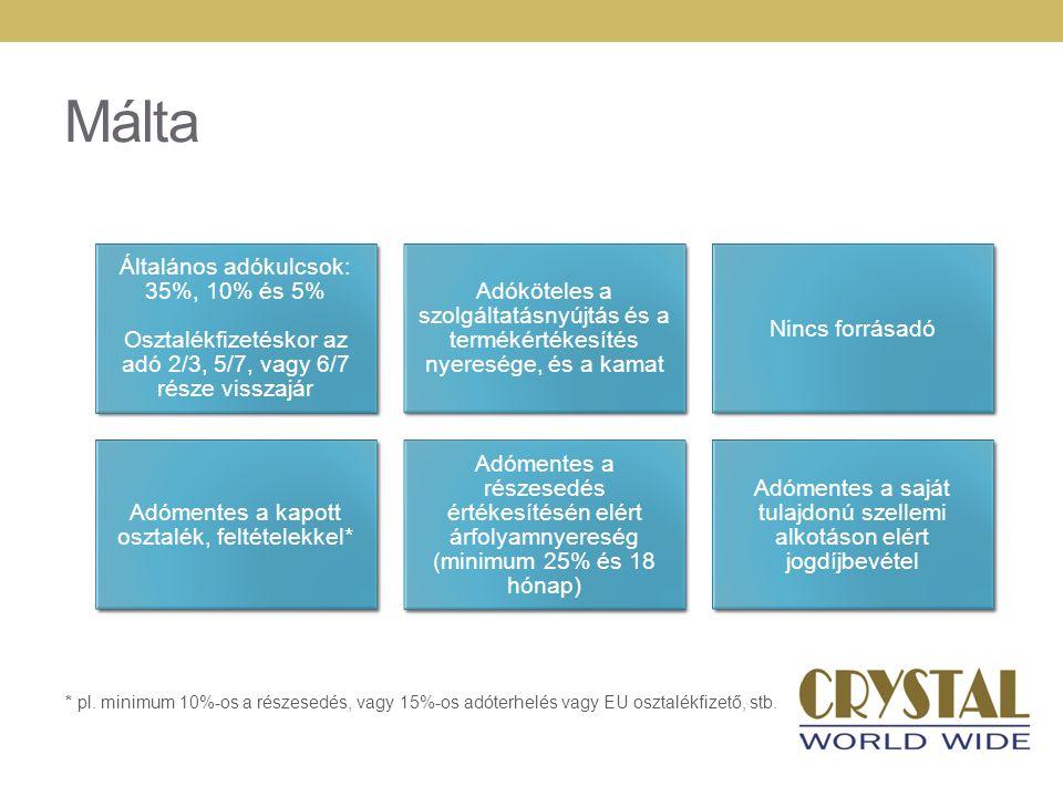 Málta Általános adókulcsok: 35%, 10% és 5% Osztalékfizetéskor az adó 2/3, 5/7, vagy 6/7 része visszajár.