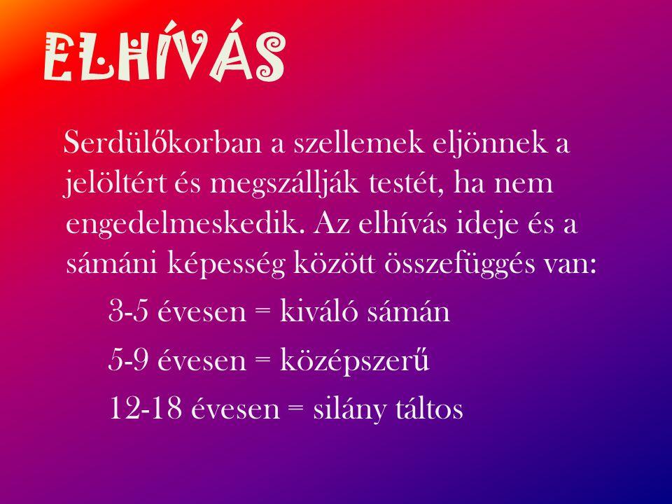 ELHÍVÁS