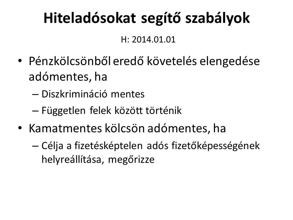 Hiteladósokat segítő szabályok H: 2014.01.01