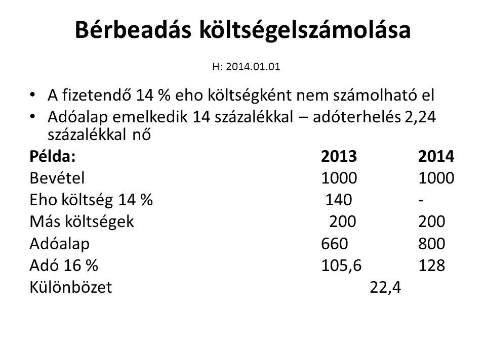 Bérbeadás költségelszámolása H: 2014.01.01
