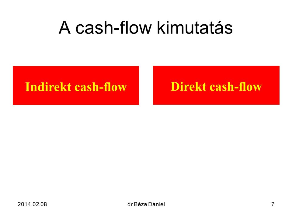 A cash-flow kimutatás Indirekt cash-flow Direkt cash-flow 2014.02.08