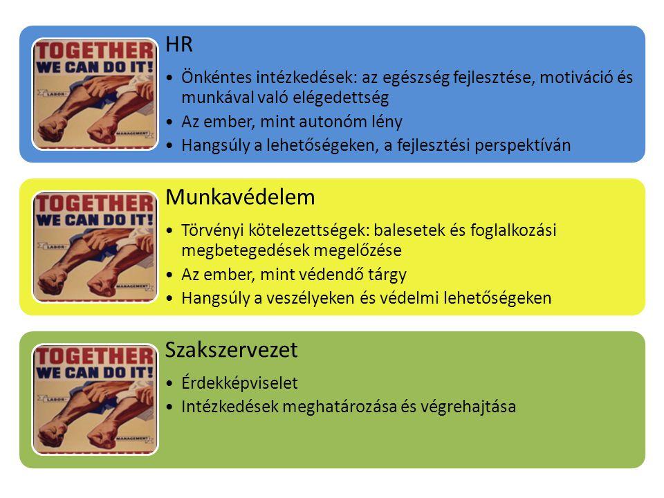 HR Munkavédelem Szakszervezet
