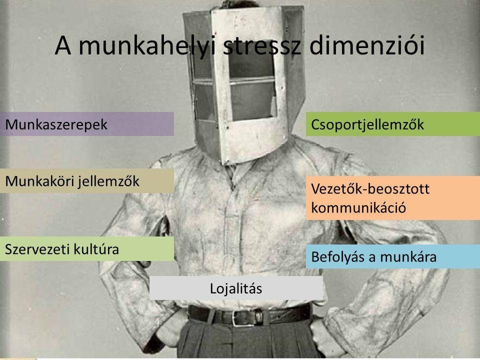 A munkahelyi stressz dimenziói