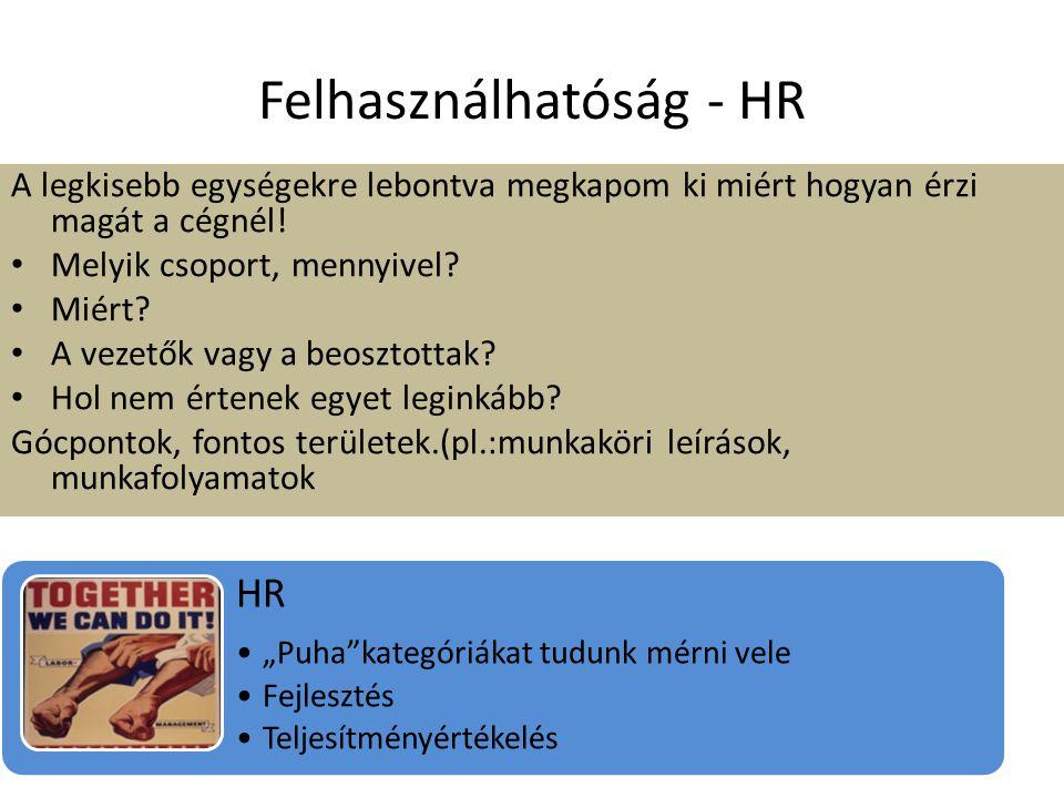 Felhasználhatóság - HR