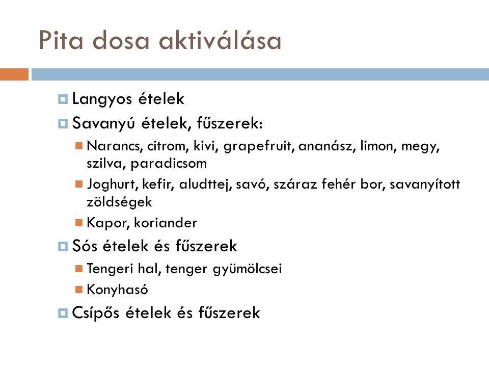 Pita dosa aktiválása Langyos ételek Savanyú ételek, fűszerek: